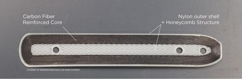 composite car wing