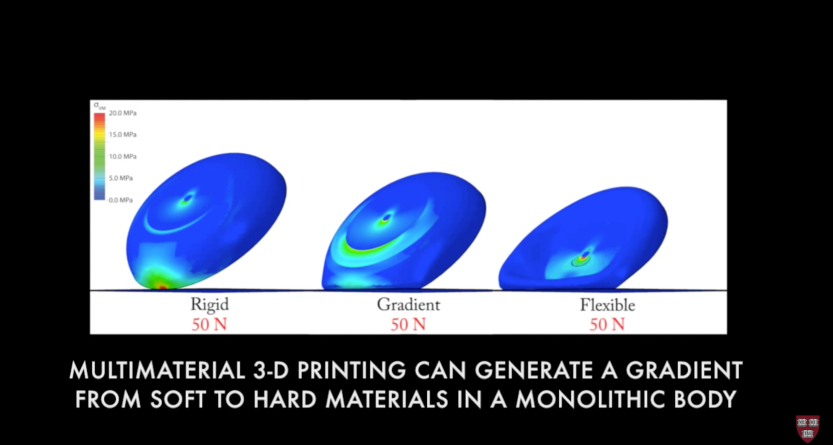 gradient materials